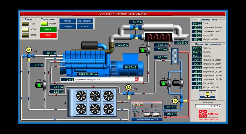 Схема проводки системы отопления